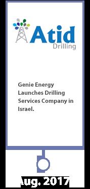 Atid Drilling